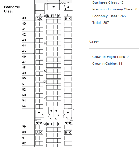 Cathay Pacific Old Economy Class Product. Does the brand ...